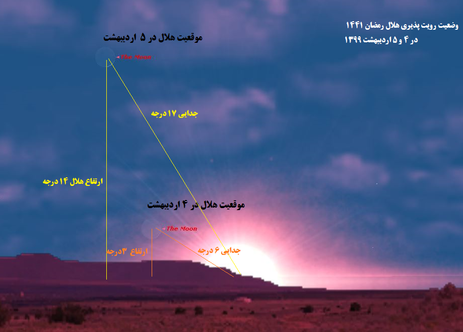 بررسی رویت پذیری هلال رمضان 1441